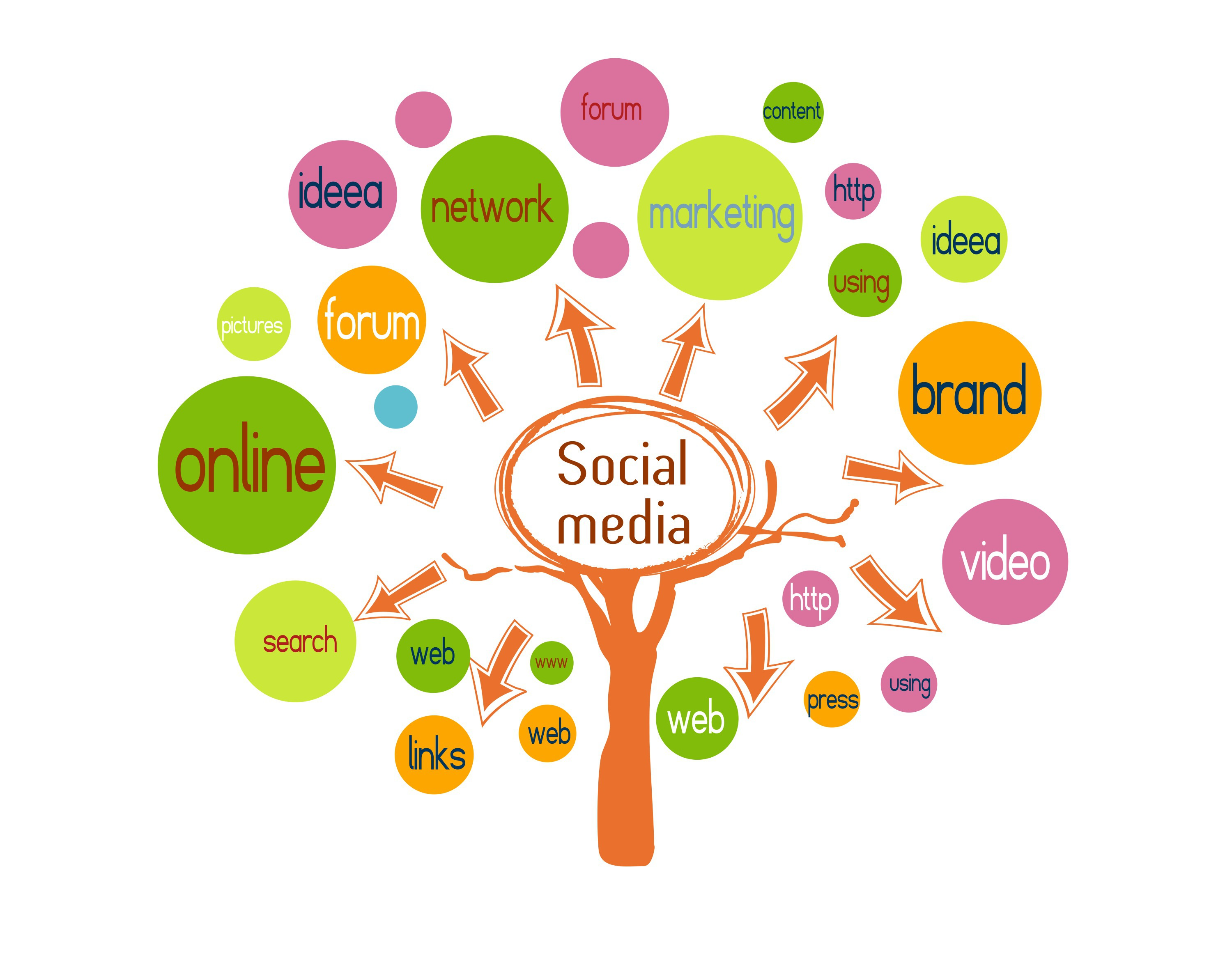 nowadays people are influence by social Social networking is a topic that divides opinion - some people think it's an  amazing tool but others are worried about the impact it has on.